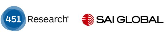 WSO2 Integration Summits 2019