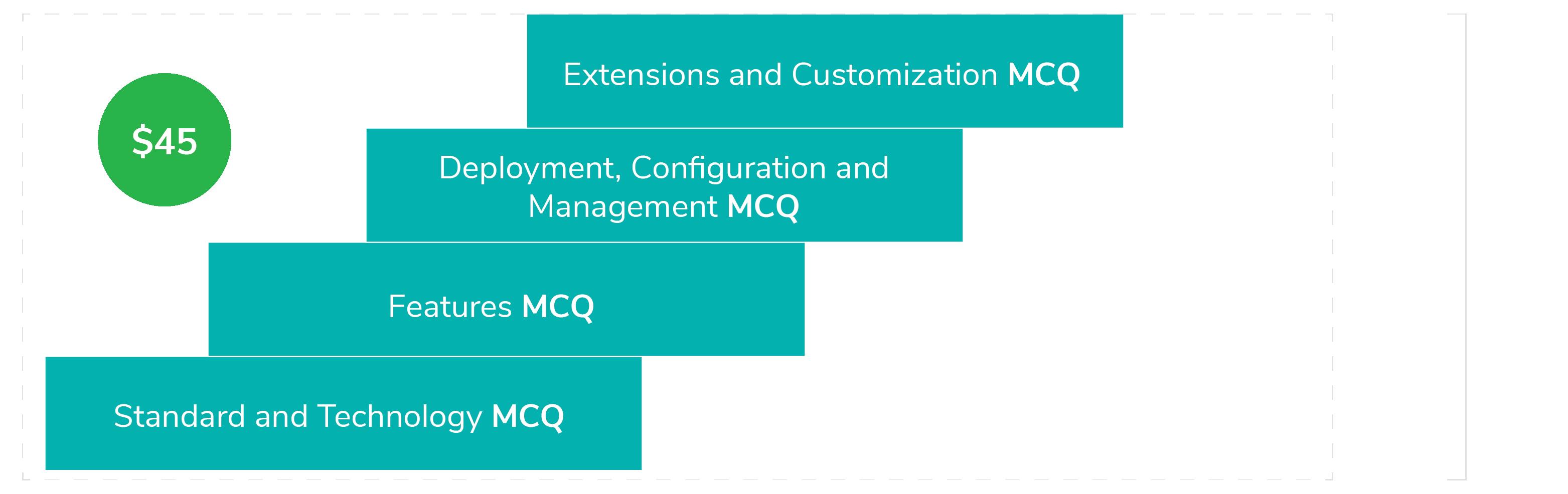 certified-enterprise-integrator-6-3